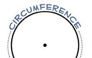 Area and Circumfrence of Circles