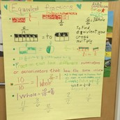 All We Know About Equivalent Fractions!