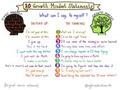 Growth mindset statements for students