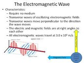 What is the difference between Mechanical and Electromagnetic waves?