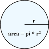 10.2 Area of Circles