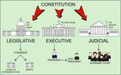 No separation of powers