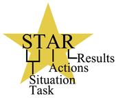 一、行为面试法/STAR面试法(适用于有工作经验的候选人)