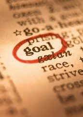 Goal Setting- Smart Goals