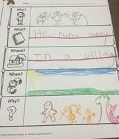 Identifying Story Elements