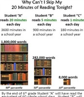 Reading 20 minutes