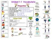 Unidad 1-1 Vocabulario