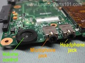Motherboard Component - Audio Jacks