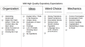 Our Writing Rubric for High Quality Expository Essays