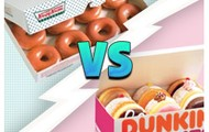 Krispy Kreme vs. Dunkin Donuts
