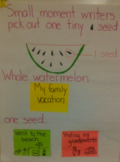 Anchor Chart Reminders