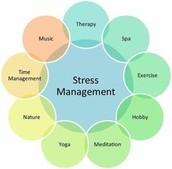!0 good ways to manage stress