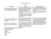 Circulatory System Tic-Tac-Toe