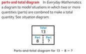 Math - Unit 3: Number Stories