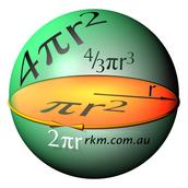 Key Terms and Formulas