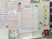 Charting our predictions