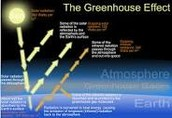 Explain the Greenhouse Effect.  How do the carbon cycle and the greenhouse effect go together?