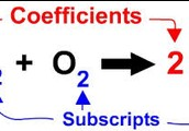 Coefficient and Subscript