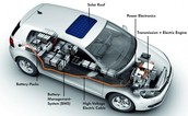 Electric car build