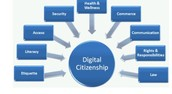 Theme digital citizenship