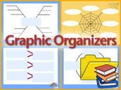 Brain Storming Ideas (Graphic Organizer)
