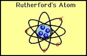 Rutherford-Gold Foil Experiment (1911)