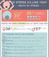 stress infografic