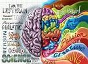 The Right side of the Brain excells at-