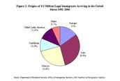 Inmigrantes Legal