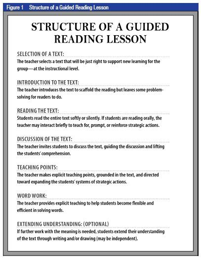 Th Guided Reading - Guided reading lesson plan template fountas and pinnell
