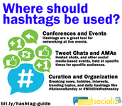 Conferences, events, chats, organizations can all use hashtags