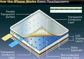 How A Touchscreen Works