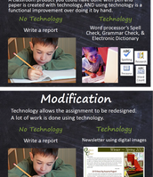 SAMR:  Augmentation and Modification