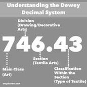 Importance of knowing and utilizing the Dewey Decimal System