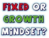 Shifting Students from a Fixed to a Growth Mindset in Math