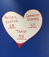 Kelsey & Camerons Score