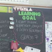 Learning Goal of Lesson on Fractions