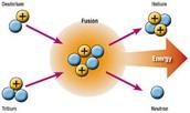 Nuclear Fusion Process