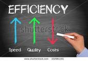 Increase business efficiency