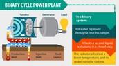 Binary Cycle Plants