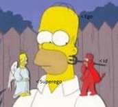 What are the Ego, Superego, and the Id?