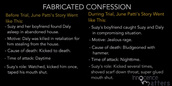 Fabricated confession by Patti
