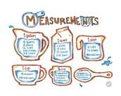 Measurement!!!