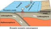 Deep ocean trenches