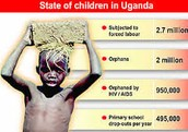 State of Children in Uganda