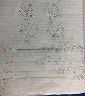 Application and Transfer of Mental Math Strategies