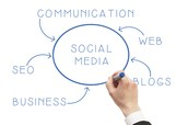 3.)  How and Why Can Social Media Be Used For Business