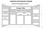 Example of Science Fair Presentation Board Layouts!