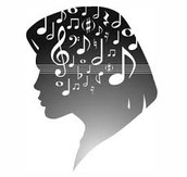 Due to the association of certain personality types with music preferences, the music industry strategically presents a particular genre of music in order to appeal to a specific personality type.
