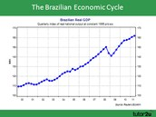 What kind of economy does Brazil have, and what is it like?